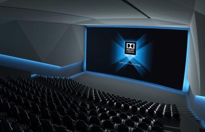 Система автоматизации кинотеатров и театров «ПРЕМЬЕРА»